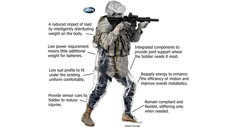 The DARPA Warrior Web concept aims to develop a skin suit with embedded technology to reduce Soldier injuries while maintaining Soldier performance.