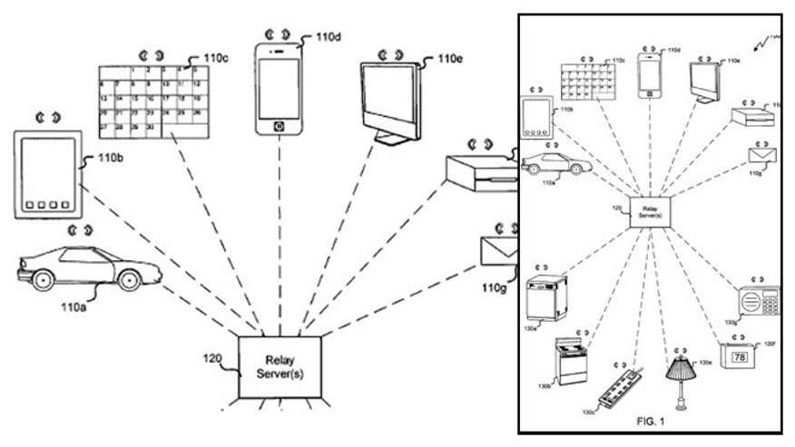 An Apple patent describes a technology that uses a device's location to trigger certain events in your home.