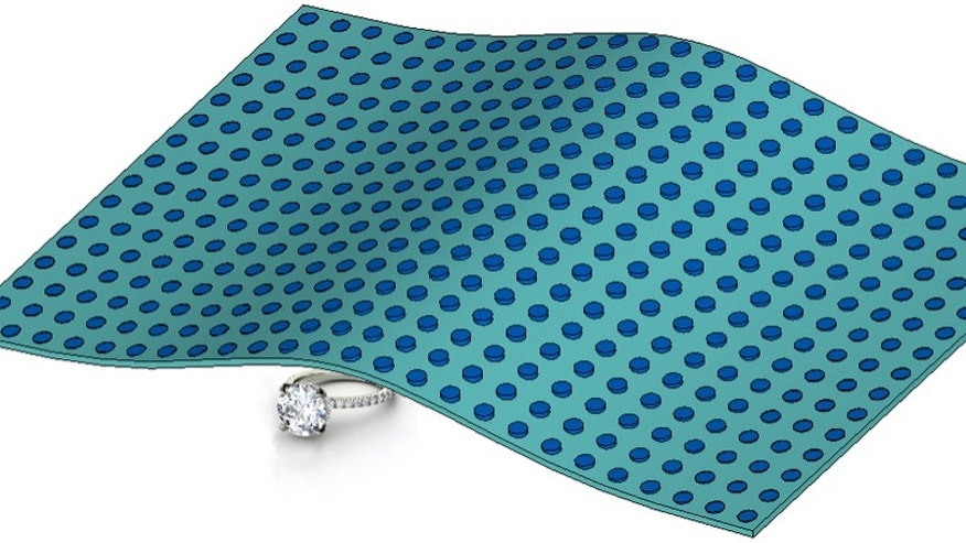 An extremely thin cloaking device is designed using dielectric materials. The cloak is a thin Teflon sheet (light blue) embedded with many small, cylindrical ceramic particles (dark blue).