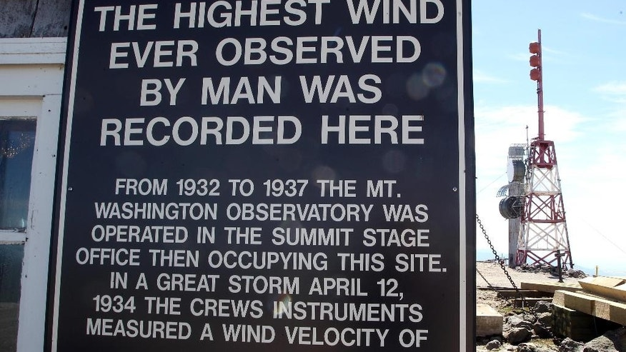 A sign is posted where the highest wind speed was recorded on the top of Mount Washington.
