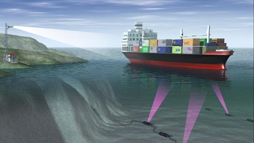 A series of underwater sensors scan the bottoms of ship's hulls and relay that information to port security.