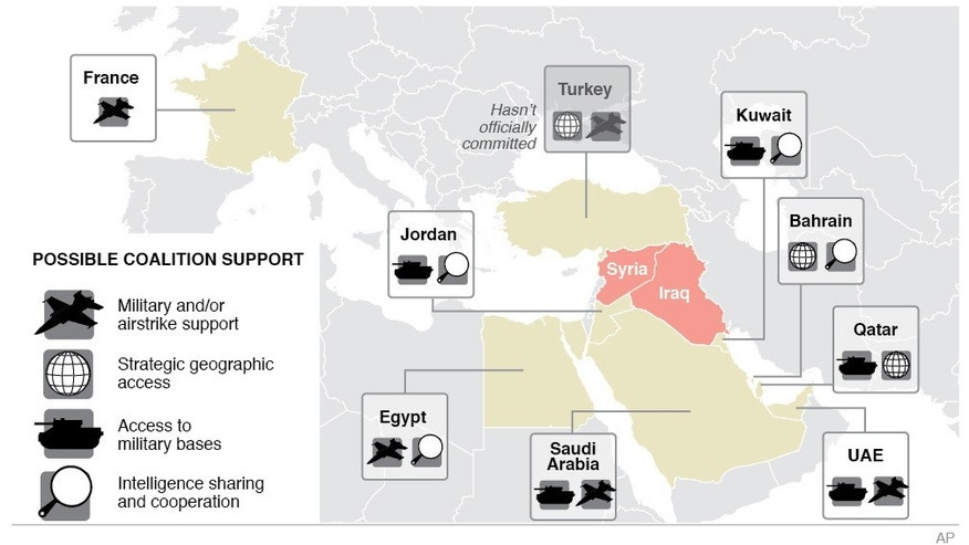 Graphic shows possible coalition support in the fight against the Islamic State and UPDATES with news that Turkey hasn't officially committed; 4c x 4 1/2 inches; 195.7 mm x 114 mm;
