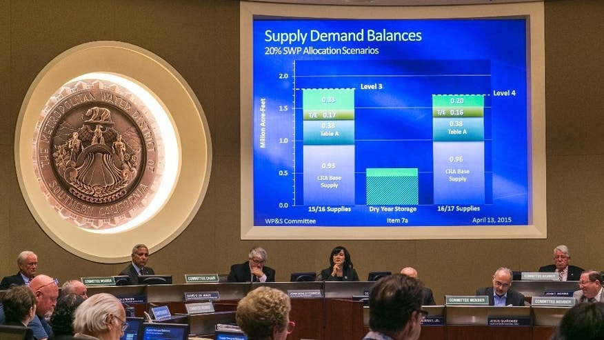 Members of the board committee of the Metropolitan Water District, MDW, check two different proposals: Supply Demand Balances, before moving forward on the Level 3 proposal that would cut regional water deliveries by 15 percent beginning this summer, during a meeting in Los Angeles on Monday, April 13, 2015. If cuts are approved by the full board on Tuesday, they would take effect in July. Cities that need more water would have to pay a penalty, up to four times the normal price, for extra deliveries. California is enduring a fourth year of parched conditions, prompting Gov. Jerry Brown earlier this month to call for a mandatory 25 percent cut in urban water use compared with 2013 levels. (AP Photo/Damian Dovarganes)