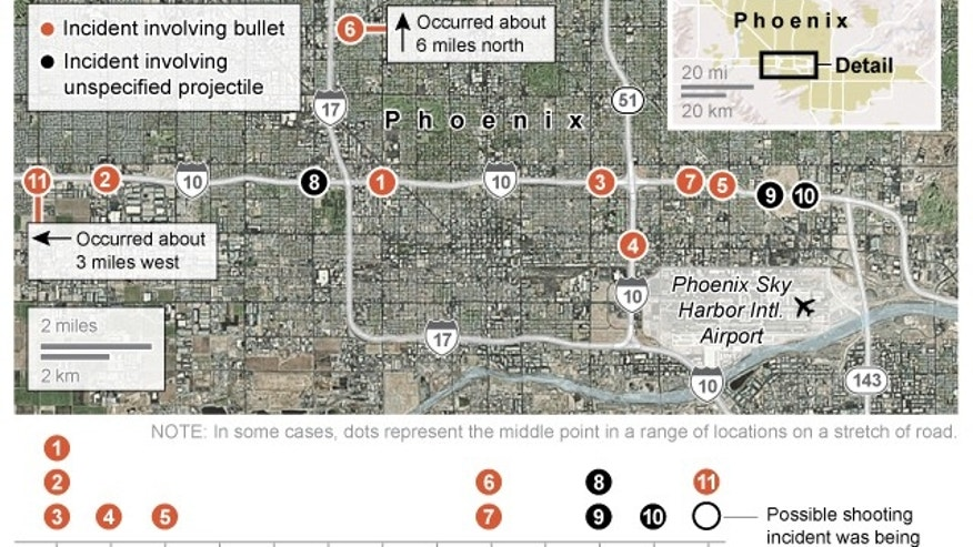 Map shows locations of 10 recent incidents on Phoenix-area freeways involving bullets or unspecified projectiles; 3c x 4 1/2 inches; 146 mm x 114 mm;