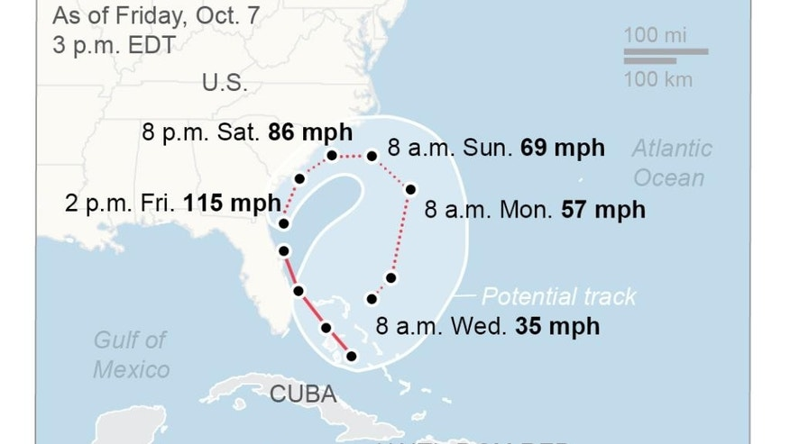 Projected path of Hurricane Matthew