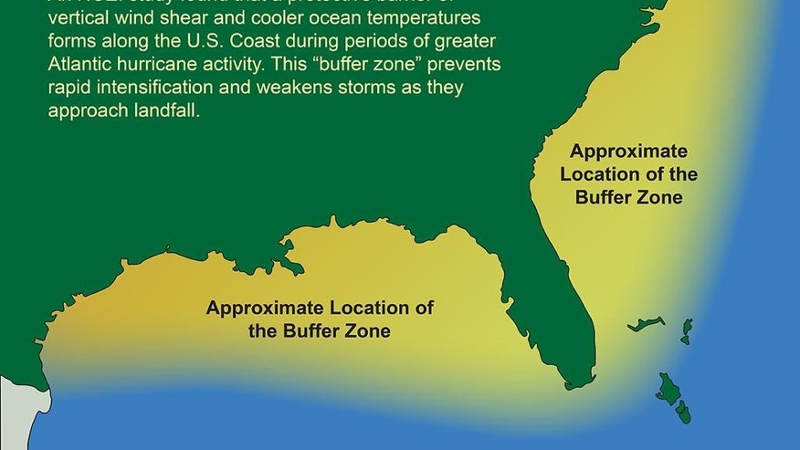 This image provided by NOAA NCEI shows a hurricane buffer zone on the Southeastern part of the U.S. A new study finds that subtle shifts in winds and water temperature during busy hurricane seasons often ends up providing a protective barrier or buffer that often weakens storms as they approach the U.S. coast. This handout image from the National Oceanic and Atmospheric Administration's National Center for Environmental Information shows where the buffer zone is, based on ocean temperatures and changes in winds over decades. (NOAA NCEI via AP)