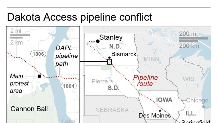 Judge declines to stop final bit of the construction of pipeline.