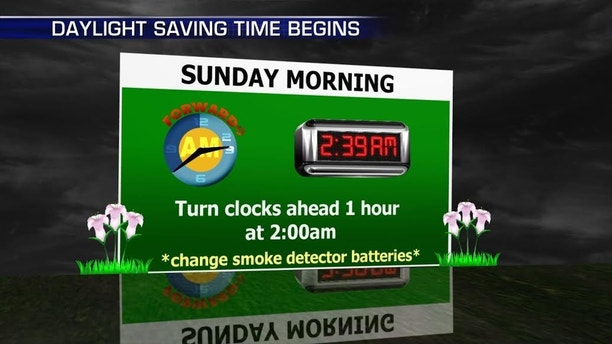 Daylight Savings 2018: When Does the Time Change?