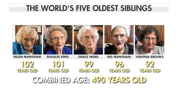 worlds oldest siblings