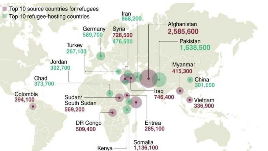 Graphic on a new report by the UN's refugee agency that shows 45.2 million displaced people around the world in 2012, a two-decade high on June 19, 2013. War and other crises drove one person from their home every 4.1 seconds in 2012, the UN's refugee agency said, pushing the number of people forcibly displaced to a two-decade high of 45.2 million.