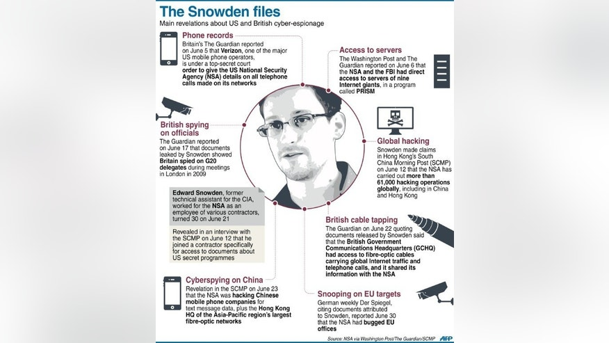Updated fact file on a series of US spying allegations attributed to documents leaked by fugitive former CIA worker Edward Snowden.