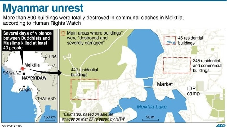 Graphic showing main areas in Myanmar's central town of Meiktila where many people were killed and buildings destroyed in communal clashes, in March.