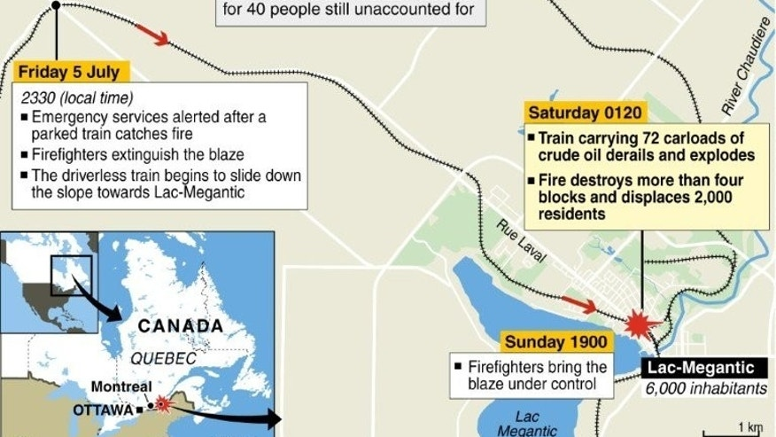 Detailed map of Lac-Megantic and timeline of train disaster