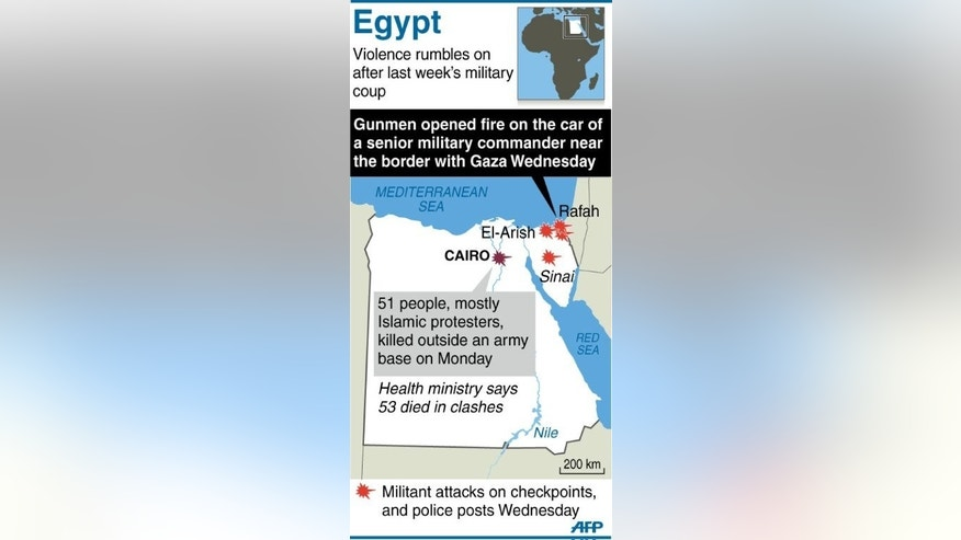 Graphic showing where violence has been reported in Egypt since Monday's military coup. Gunmen opened fire on a military commander's car in the Sinai on Wednesday, according to the army.