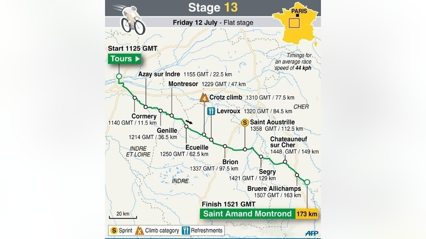 Map of Friday's stage 13 of the 2013 Tour de France. The 173-kilometre stage from Tours on the banks of the Loire River to Saint-Amand-Montrond in central France took a more undulating route than Wednesday's stage 12 but gave a final chance for the sprinters to impress before the race heads into the Alps.
