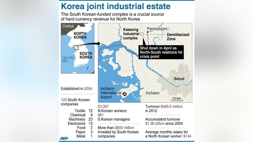 Graphic fact file on the South Korea invested Kaesong industrial zone in North Korea.