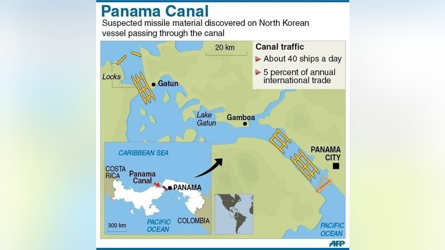 A North Korean cargo ship stopped in Panama was carrying a radar that guides surface-to-air missiles to target, defence and security consultants IHS Jane's said Tuesday.
