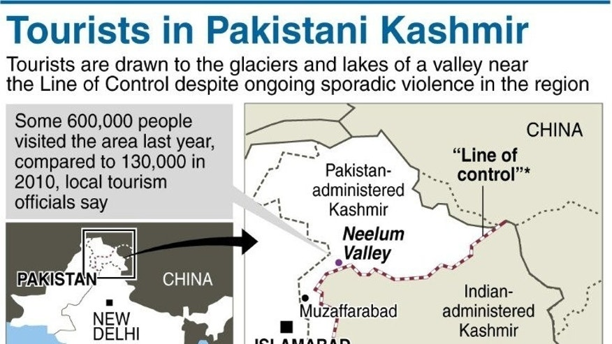 Graphic map showing Neelum valley in Pakistani Kashmir.