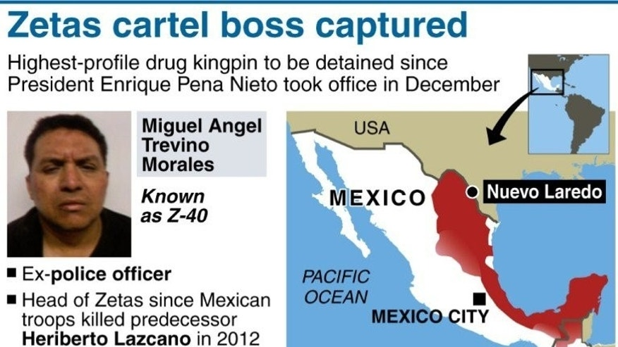 Factfile about Miguel Angel Trevino, head of Mexico's ultraviolent Zetas drug cartel who was captured Monday.