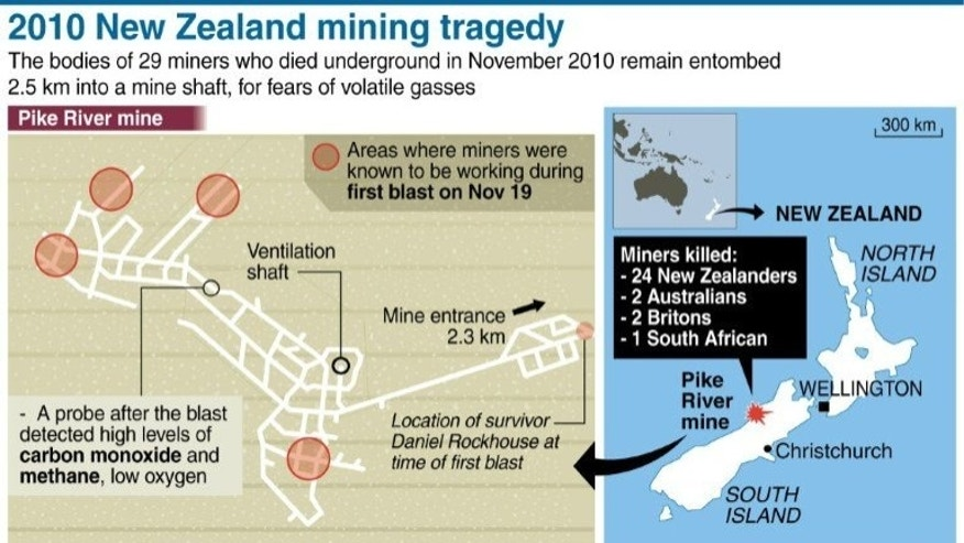 Graphic on the 2010 Pike River mine disaster in New Zealand, where 29 miners were killed in a pit explosion.