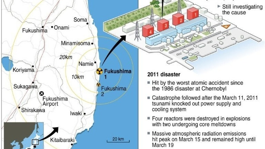Graphic showing Japan's stricken Fukushima nuclear power plant where steam has been spotted rising from the destroyed Reactor 3 building, according to operator TEPCO.