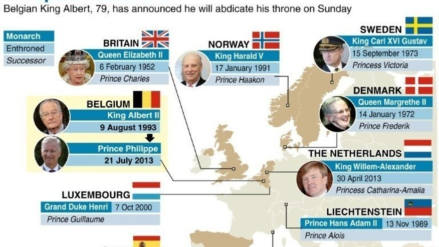 Belgium's King Albert II will abdicate on July 21, 2013. A list of European monarchs and their successors. Albert II calls the sharply divided country to stick together as he bids a formal farewell ahead of his abdication after 20 years on the throne.