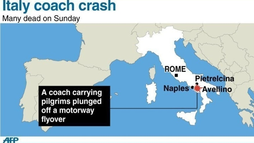 Graphic map showing the location of Avellino in southern Italy where a coach carrying pilgrims plunged off a motorway flyover late on Sunday. Thousands attended a funeral on Tuesday for victims of the coach crash as the country mourned the 38 dead in one of Europe's worst road accidents.