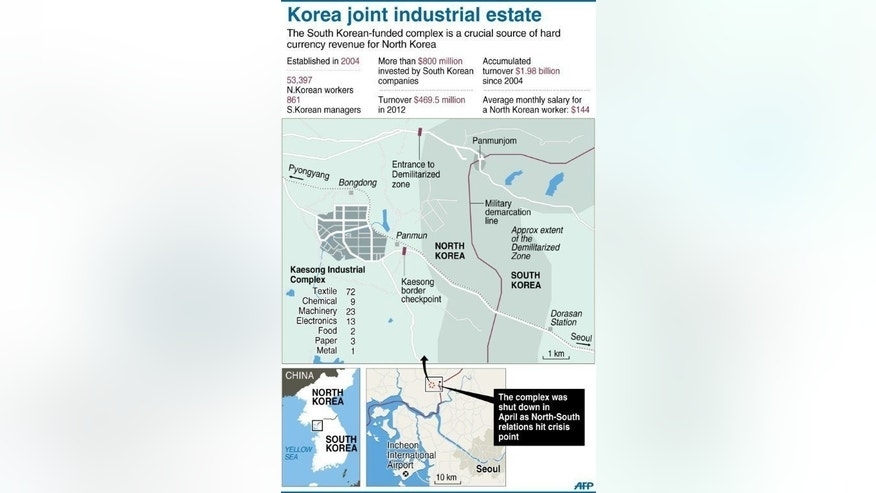 "Graphic fact file on the South Korean invested Kaesong industrial zone in North Korea. South Korea has warned the North it is ""reaching the limit"" of its patience over stalled talks to revive a joint industrial complex once seen as a rare symbol of cooperation between the rivals."