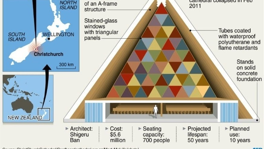 Graphic fact file on New Zealand's cardboard cathedral which opens Thursday, replacing the neo-Gothic structure destroyed in a 2011 earthquake.