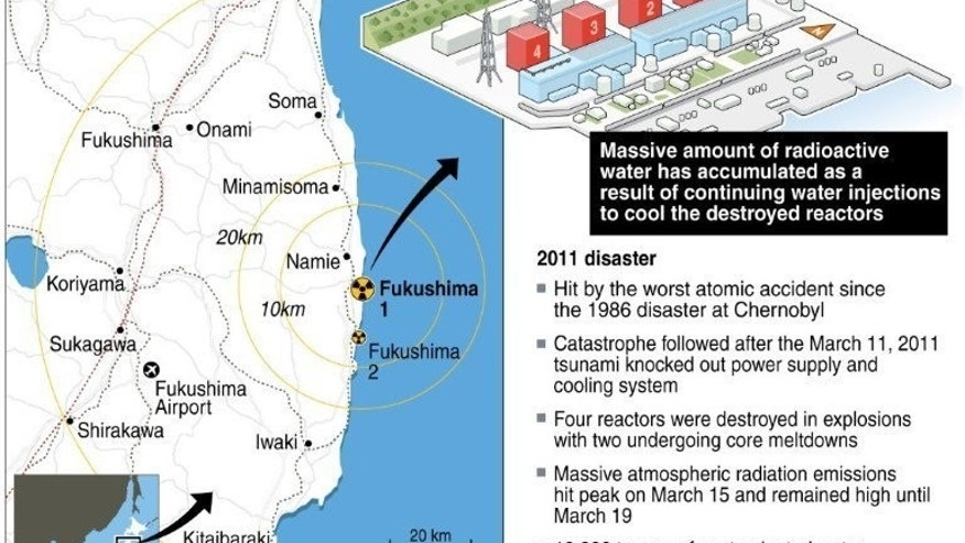 Graphic on Japan's Fukushma nuclear disaster. Some 300 tonnes of radioactive water is believed to have seeped from one of the tanks that hold water used to cool the broken reactors.