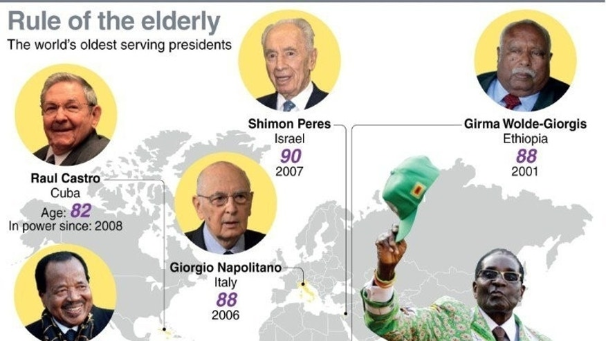 Graphic fact file on the world's oldest presidents. Zimbabwe's 89-year-old President Robert Mugabe takes the oath for a fresh five-year term on Thursday.