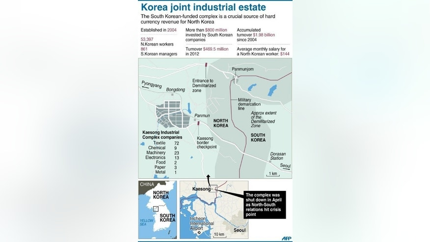 Graphic map showing the Kaesong joint industrial zone on the North-South Korean border. The two sides held a second round of talks Tuesday on reopening the complex, five months after it was shut down.