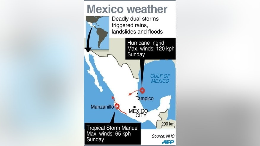 Graphic showing the paths of Hurricane Ingrid and Tropical Storm Miguel. Hurricane Ingrid has weakened to a tropical storm as it crossed Mexico's northeastern coast, one day after 21 people died when another storm struck the opposite side of the country.