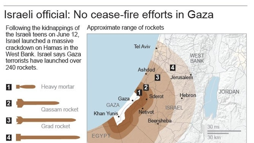 Graphic shows details of Israel-Palestinian attacks.; 3c x 5 inches; 146 mm x 127 mm;