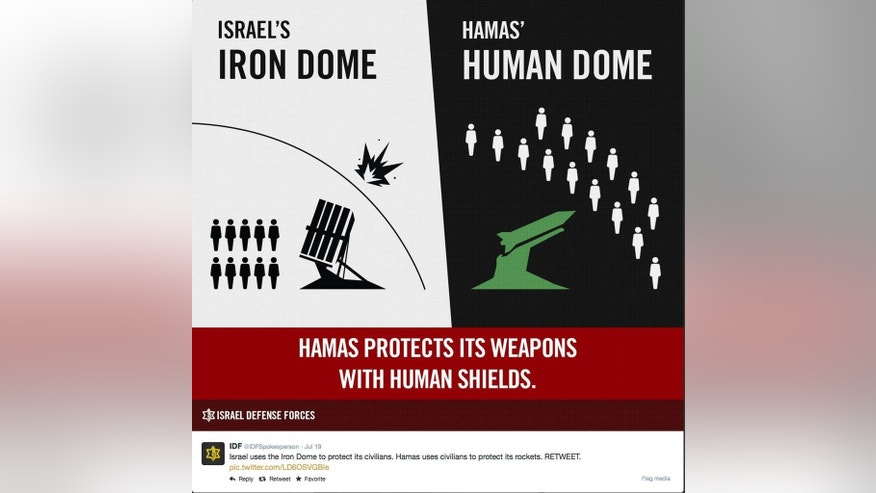 This graphic posted on the Israeli Defense Forces website, dated July 20, 2014, shows an artist's attempt to support Israeli government claims that Hamas is hiding behind their civilian population. Beyond the boom of Israeli airstrikes and the stream of rockets fired from Gaza, Israel and Hamas are also battling to control the message emanating from this latest Israeli-Palestinian conflagration. Propaganda and psychological warfare are nothing new in battle, but technology and social media have exponentially increased the ability of each side to penetrate their intended audiences. (AP Photo/IDF website)