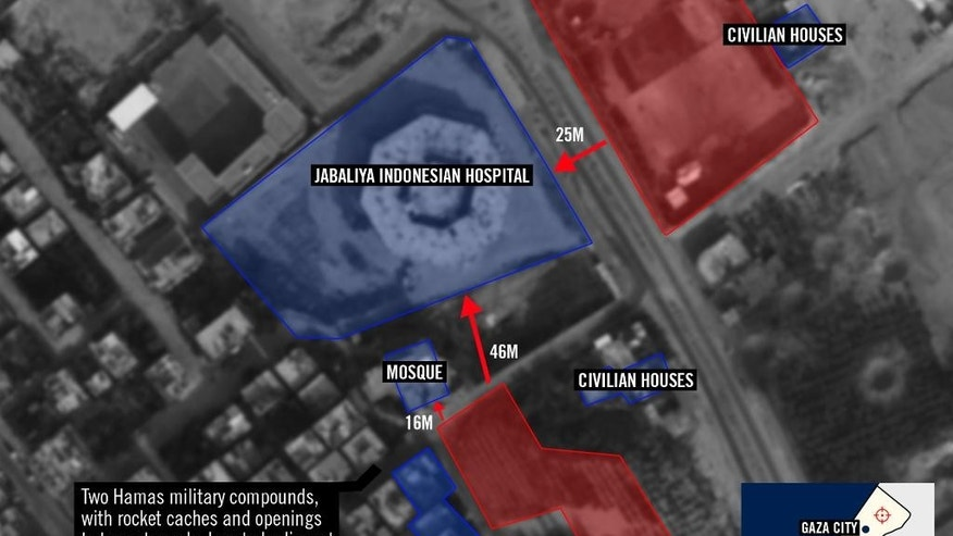This undated image released by the Israel Defense Forces on Thursday, Sept. 4, 2014 shows a graphic overlay of a satellite image that purports to show Hamas military compounds next to civilian houses and a hospital of Jebaliya, northern Gaza Strip. With a 50-day war in Gaza behind it, the Israeli military is gearing up for what could become its next big battle: the possibility that a U.N. investigation could result in war-crimes allegations. The army has beefed up its legal staff, is conducting internal investigations of its wartime actions and has prepared a detailed PR campaign of satellite photos and video clips_ all with the goal of explaining why its campaign was justified and necessary. (AP Photo/Israel Defense Forces)