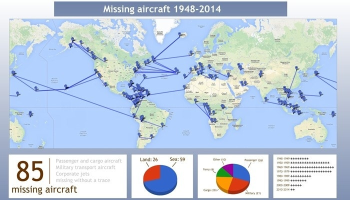No answers: Missing Flight 370 just one of dozens of vanished planes