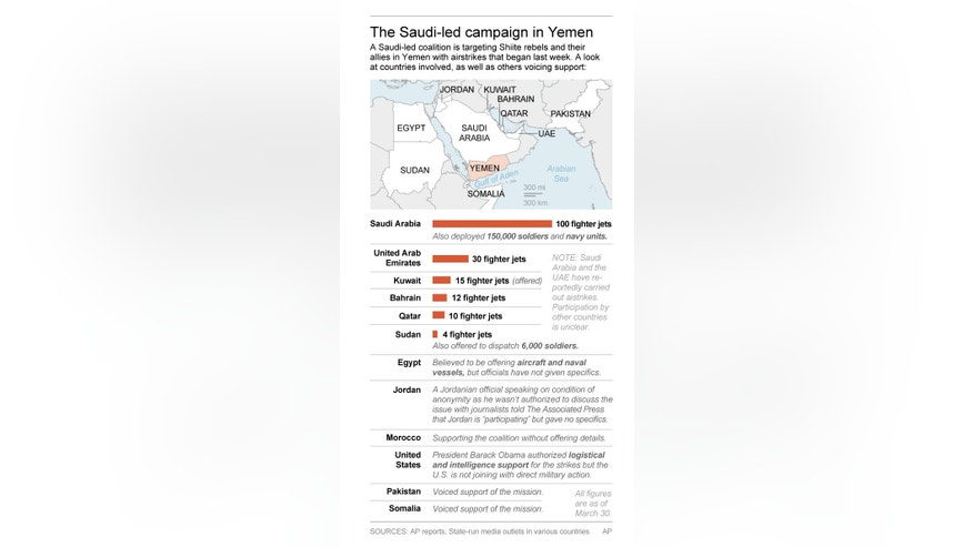 Graphic provides background on the conflict in Yemen and the Saudi-led coalition; 2c x 7 inches; 96.3 mm x 177 mm;