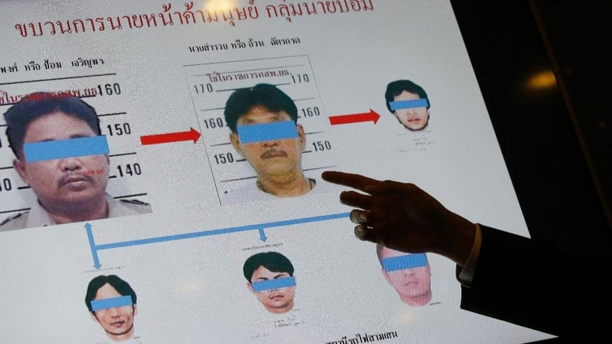 "An official from Thailand's Department of Special Investigation points at a chart showing suspects in a human trafficking ring during a news conference in Bangkok, Thailand,  Wednesday, July 1, 2015.  Thai officials said Wednesday they arrested two key figures in a human trafficking ring that provides slave crews for the country's fishing boats, the latest move in a crackdown on widespread labor abuses in Southeast Asia's fishing industry. Title of chart in Thai says, ""Human Trafficking Network"". (AP Photo/Sakchai Lalit)"
