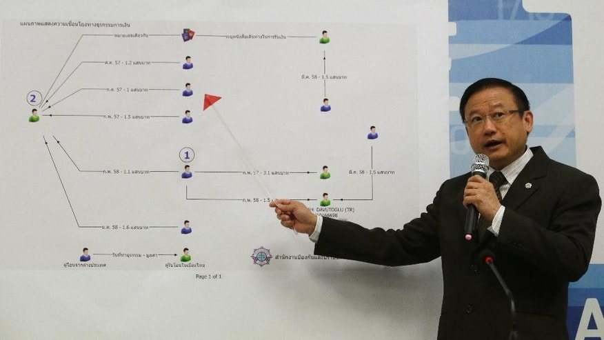 Thailand's Anti-Money Laundering Office Secretary General Seehanart Prayoonrat speaks as he displays a chart of money flows of people suspected of links to the Aug. 17 bombing in the Thai capital Bangkok that killed 20 people during a press conference in Bangkok Friday, Sept. 11, 2015. He said the money came from two foreign countries, but declined to name them. Acknowledging that some of the money could be for personal use, he said his agency had evidence that some of it had been used to buy materials used in the bombing, mostly at electricity shops. (AP Photo/Sakchai Lalit)