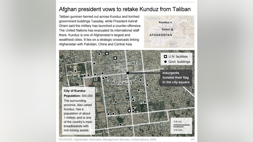 Map shows city of Kunduz in Afghanistan and locates government buildings and U.N. facilities; 3c x 5 inches; 146 mm x 127 mm;