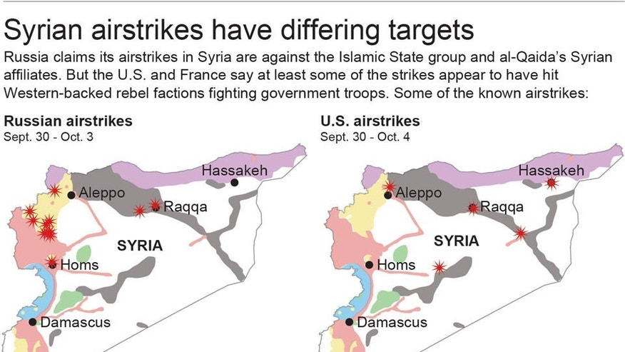 Map shows areas of control in Syria and recent airstrikes by the U.S. and Russia; 3c x 3 1/2 inches; 146 mm x 88 mm;