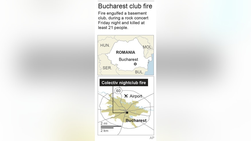 Map locates Bucharest and the nightclub Colectiv; 1c x 3 inches; 46.5 mm x 76 mm;