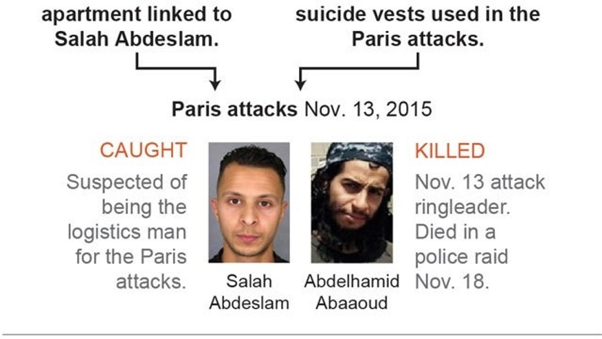Updated identifies Najim Laachraoui as the third Brussels bomber: graphic shows suspects in the Paris and Brussels attacks that are believed to be connected; 2c x 4 1/2 inches; 96.3 mm x 114 mm;