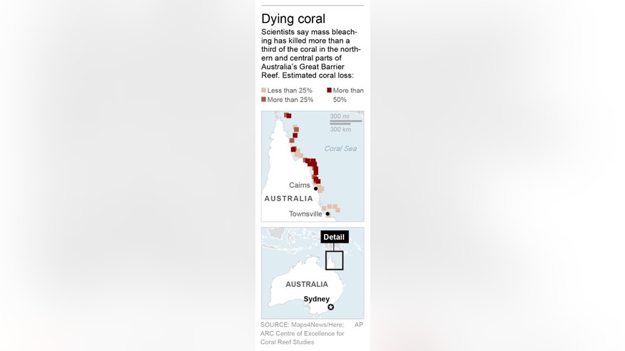 Map shows estimated coral loss in The Great Barrier Reef.; 1c x 5 inches; 46.5 mm x 127 mm;