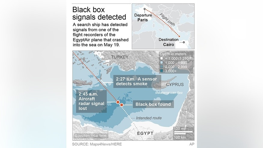 Egypt: Black box of crashed plane found, pulled out of sea