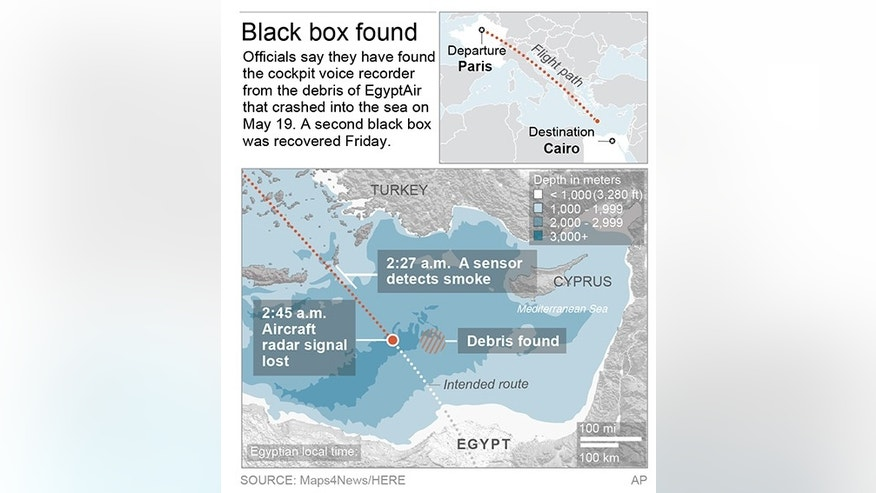 Egypt pulls second black box of doomed plane out of the sea.