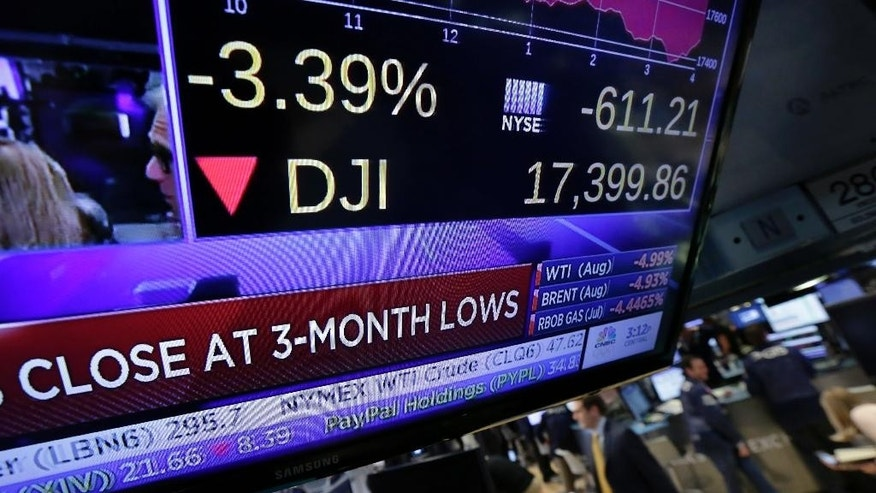 A television screen on the floor of the New York Stock Exchange shows the closing number for the Dow Jones industrial average, Friday, June 24, 2016. The DJIA dropped 611 points, or 3.4 percent, to 17,399 in heavy trading Friday. Stocks plunged in the U.S. and worldwide after Britain voted to leave the European Union. (AP Photo/Richard Drew)