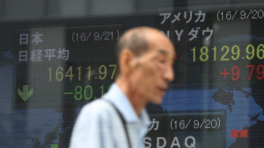 A man walks past an electronic stock board showing Japan's Nikkei 225 index, left, that fell 80.18 points or 0.5 percent to 16,411.97 at a securities firm in Tokyo, Wednesday morning, Sept. 21, 2016. Asian shares meandered Wednesday as markets awaited the outcomes of monetary policy meetings in the U.S. and Japan. Japan's benchmark fell after August trade data came in weaker than expected. (AP Photo/Eugene Hoshiko)