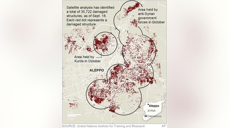 Map details the damage structures across the city of Aleppo, Syria; 2c x 4 inches; 96.3 mm x 101 mm;